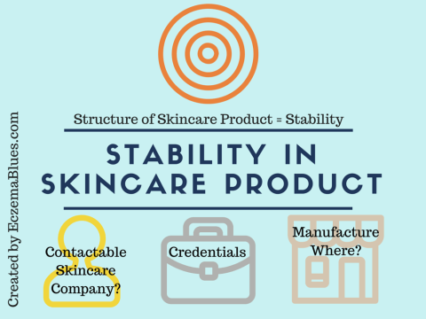 Stability in Skincare Product ingredients