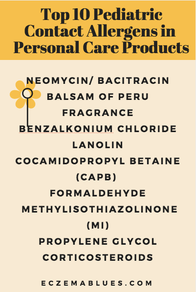 Top 10 Pediatric Contact Allergens in Personal Hygiene Products