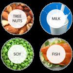 eczema elimination diets