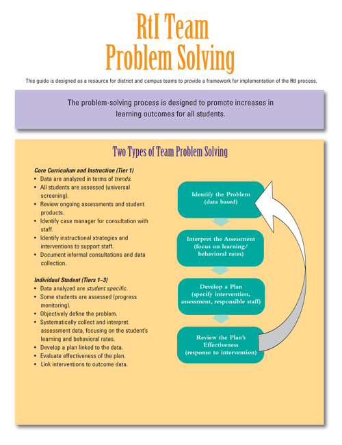 The Rti Team Problem Solving Guide Education 311