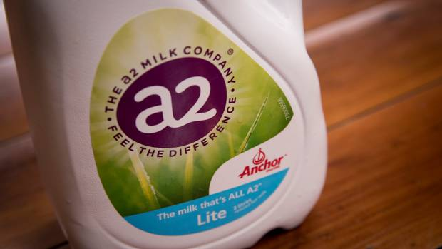 A2 Milk rallies by $1 billion after sharp lift in first half profit