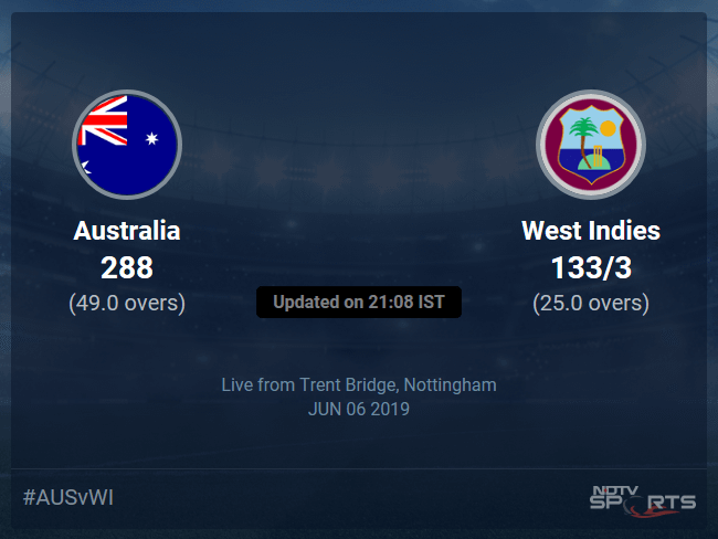 Australia vs West Indies Live Score, Over 21 to 25 Latest Cricket Score, Updates