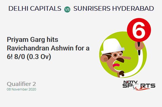 DC vs SRH: Qualifier 2: It's a SIX! Priyam Garg hits Ravichandran Ashwin. Sunrisers Hyderabad 8/0 (0.3 Ov). Target: 190; RRR: 9.33