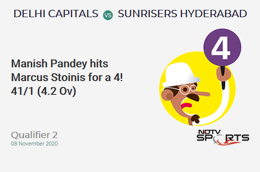 DC vs SRH: Qualifier 2: Manish Pandey hits Marcus Stoinis for a 4! Sunrisers Hyderabad 41/1 (4.2 Ov). Target: 190; RRR: 9.51