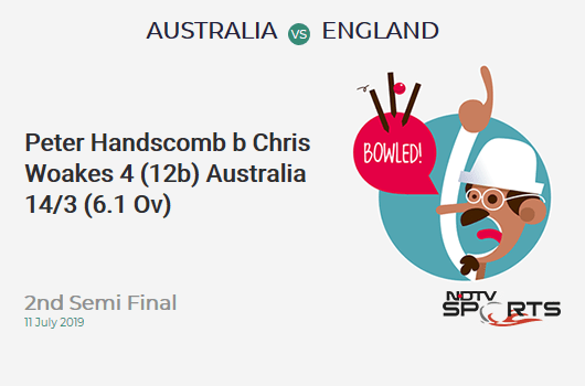 AUS vs ENG: 2nd Semi Final: WICKET! Peter Handscomb b Chris Woakes 4 (12b, 0x4, 0x6). ऑस्ट्रेलिया 14/3 (6.1 Ov). CRR: 2.27