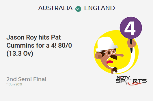 AUS vs ENG: 2nd Semi Final: Jason Roy hits Pat Cummins for a 4! England 80/0 (13.3 Ov). Target: 224; RRR: 3.95