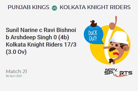 PBKS vs KKR: Match 21: WICKET! Sunil Narine c Ravi Bishnoi b Arshdeep Singh 0 (4b, 0x4, 0x6). KKR 17/3 (3.0 Ov). Target: 124; RRR: 6.29