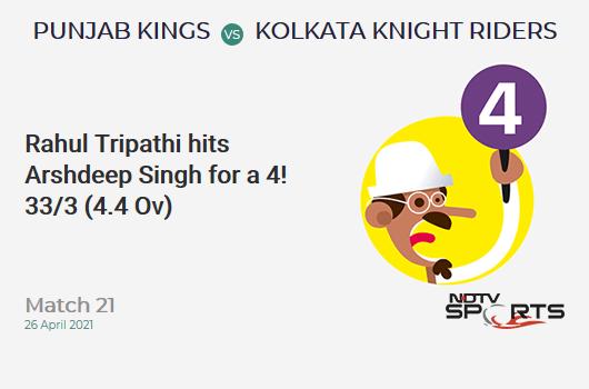 PBKS vs KKR: Match 21: Rahul Tripathi hits Arshdeep Singh for a 4! KKR 33/3 (4.4 Ov). Target: 124; RRR: 5.93