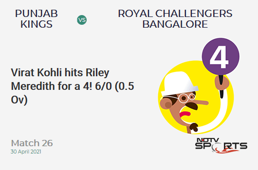 PBKS vs RCB: Match 26: Virat Kohli hits Riley Meredith for a 4! RCB 6/0 (0.5 Ov). Target: 180; RRR: 9.08