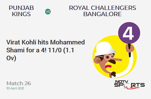 PBKS vs RCB: Match 26: Virat Kohli hits Mohammed Shami for a 4! RCB 11/0 (1.1 Ov). Target: 180; RRR: 8.97