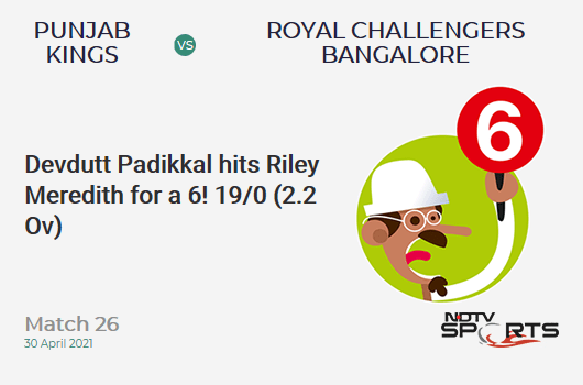 PBKS vs RCB: Match 26: It's a SIX! Devdutt Padikkal hits Riley Meredith. RCB 19/0 (2.2 Ov). Target: 180; RRR: 9.11