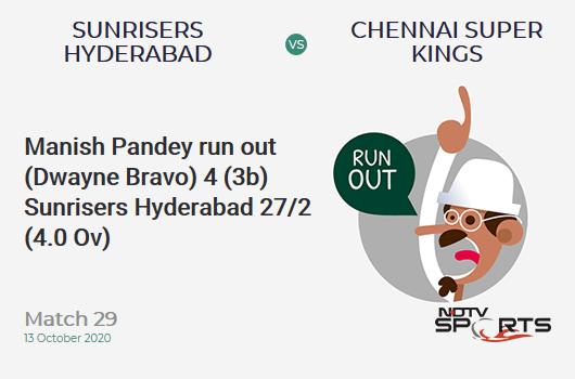 SRH vs CSK: Match 29: WICKET! Manish Pandey run out (Dwayne Bravo) 4 (3b, 1x4, 0x6). Sunrisers Hyderabad 27/2 (4.0 Ov). Target: 168; RRR: 8.81