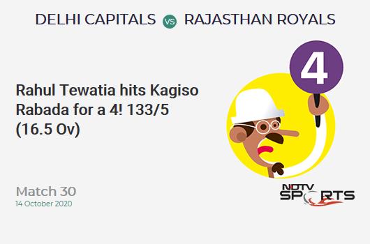 DC vs RR: Match 30: Rahul Tewatia hits Kagiso Rabada for a 4! Rajasthan Royals 133/5 (16.5 Ov). Target: 162; RRR: 9.16