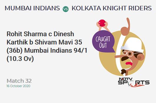 MI vs KKR: Match 32: WICKET! Rohit Sharma c Dinesh Karthik b Shivam Mavi 35 (36b, 5x4, 1x6). Mumbai Indians 94/1 (10.3 Ov). Target: 149; RRR: 5.79
