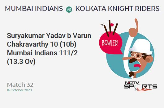 MI vs KKR: Match 32: WICKET! Suryakumar Yadav b Varun Chakravarthy 10 (10b, 1x4, 0x6). Mumbai Indians 111/2 (13.3 Ov). Target: 149; RRR: 5.85