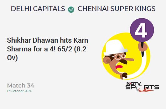DC vs CSK: Match 34: Shikhar Dhawan hits Karn Sharma for a 4! Delhi Capitals 65/2 (8.2 Ov). Target: 180; RRR: 9.86
