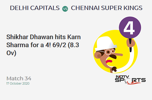 DC vs CSK: Match 34: Shikhar Dhawan hits Karn Sharma for a 4! Delhi Capitals 69/2 (8.3 Ov). Target: 180; RRR: 9.65