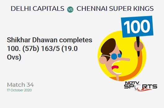 DC vs CSK: Match 34: It's a 100! Shikhar Dhawan hits a ton (57b, 14x4, 1x6). Delhi Capitals 163/5 (19.0 Ovs). Target: 180; RRR: 17.00