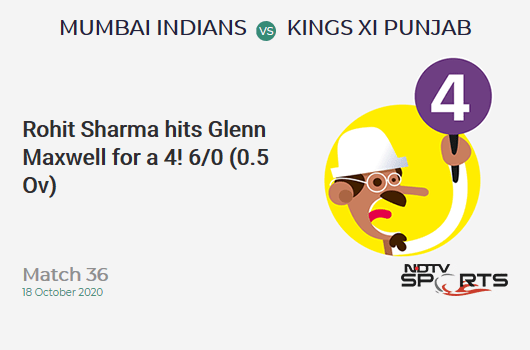 MI vs KXIP: Match 36: Rohit Sharma hits Glenn Maxwell for a 4! Mumbai Indians 6/0 (0.5 Ov). CRR: 7.2