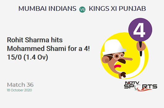 MI vs KXIP: Match 36: Rohit Sharma hits Mohammed Shami for a 4! Mumbai Indians 15/0 (1.4 Ov). CRR: 9