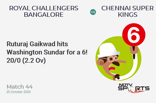 RCB vs CSK: Match 44: It's a SIX! Ruturaj Gaikwad hits Washington Sundar. Chennai Super Kings 20/0 (2.2 Ov). Target: 146; RRR: 7.13
