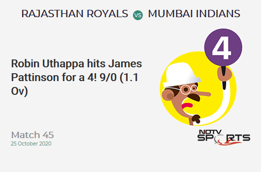 RR vs MI: Match 45: Robin Uthappa hits James Pattinson for a 4! Rajasthan Royals 9/0 (1.1 Ov). Target: 196; RRR: 9.93