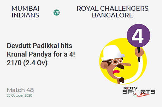 MI vs RCB: Match 48: Devdutt Padikkal hits Krunal Pandya for a 4! Royal Challengers Bangalore 21/0 (2.4 Ov). CRR: 7.87