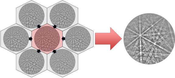 Figure 2: NPAR.