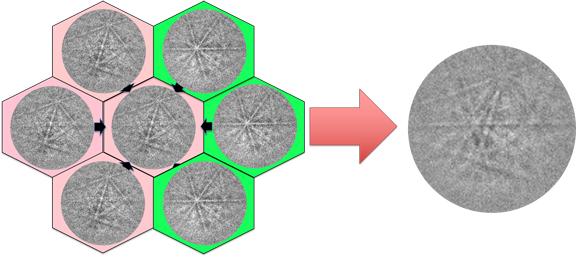 Figure 5: Multiple Grains