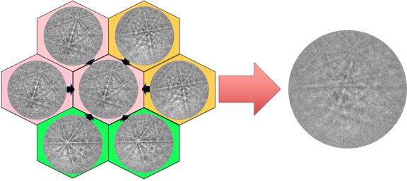 Figure 6: Multiple Grains.
