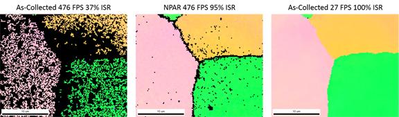 Figure 7: Orientation Maps.