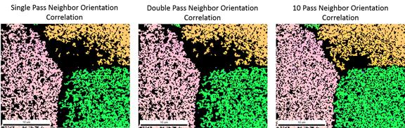 Figure 9: Neighbor Orientation Correlation.
