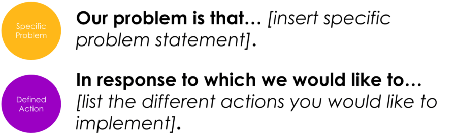 Our problem and response - ODA Method