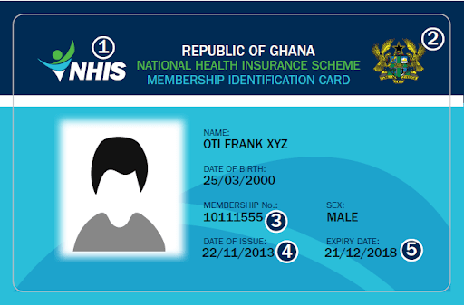 HOW TO RENEW YOUR NHIS IN GHANA