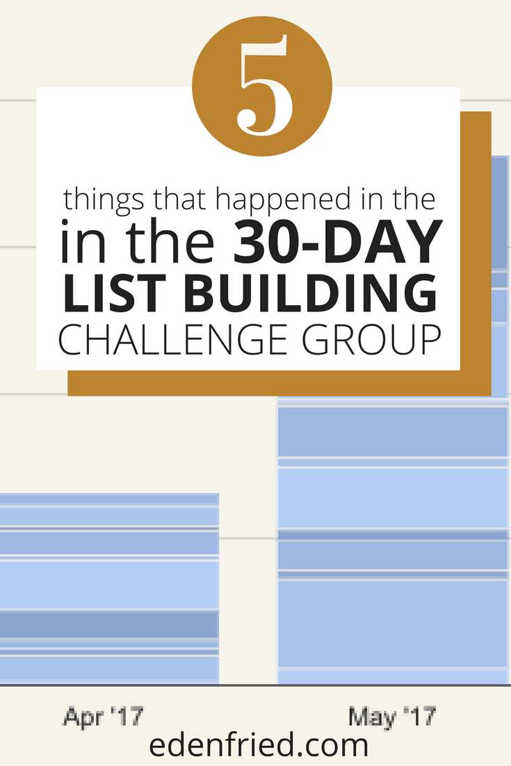 Need to get more blog subscribers. Want to learn how to grow your email list? The 30-day list building challenge is focused on doing just that, building an email list, creating a freebie, developing a landing page, writing a welcome email, creating a sales funnel, and getting more email subscribers. Here's what Amanda thinks about her 30 days in the challenge! EdenFried.com guest blog