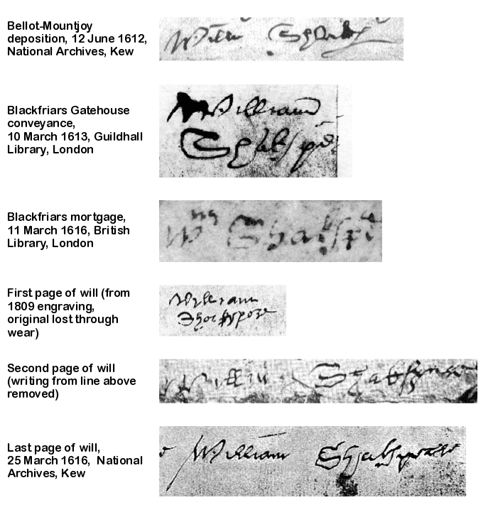 Willy Shax all extant writing 6 legal signatures - Oxford signature handwriting Shakespeare