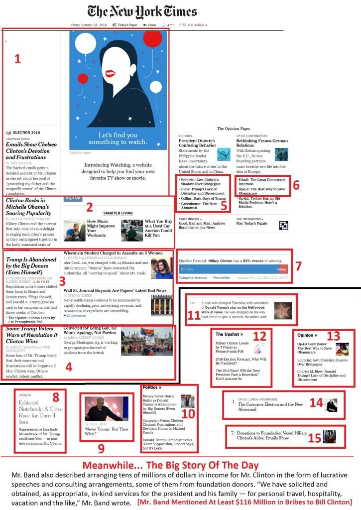New York Times Media Bias