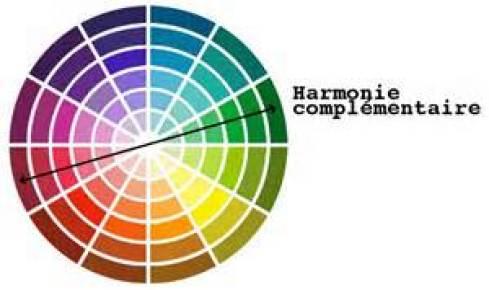 les couleurs chromatiques pour s'habiller