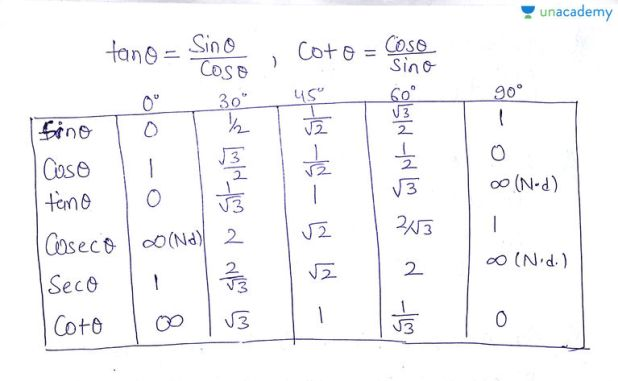 Ratios, rates, & percentages | 6th grade | Math | Khan Academy