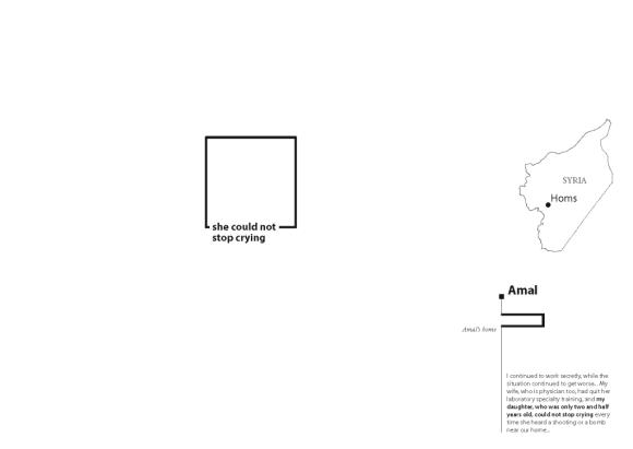Figure 6: Amal's Home. By Meghan Kelly.