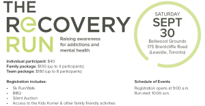 Run for Recovery Edgewood Treatment Centre Fundraiser