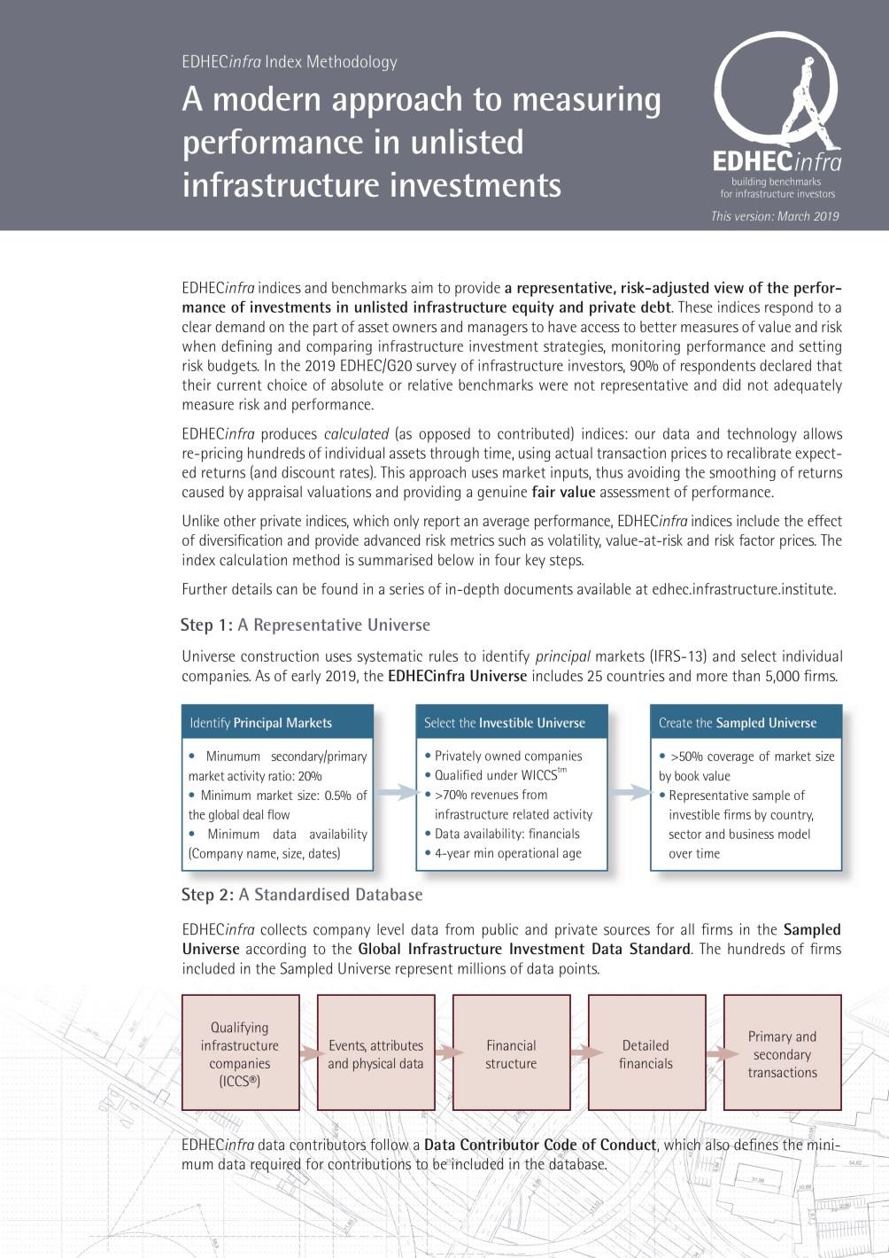 Summary Index Methodology