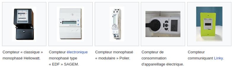 différents compteurs électrique - wikipedia