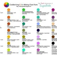 Color Mixing Icing Chart