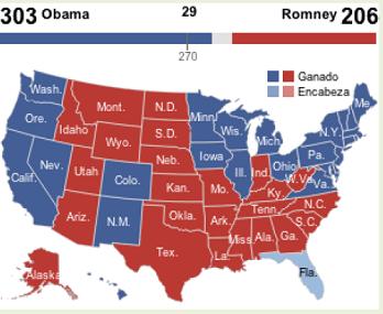Obama se impone a Romney y consigue ser reelecto presidente de Estados Unidos