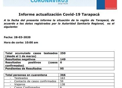 Conoce acá el reporte que emite diariamente la autoridad Sanitaria de Tarapacá