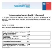 Tarapacá superó el centenar de casos Covid 19, alcanzando 104 contagios: Conoce acá el reporte actualizado