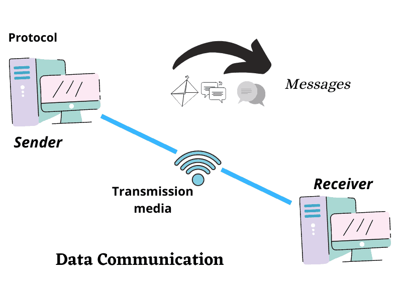 Components of data communication