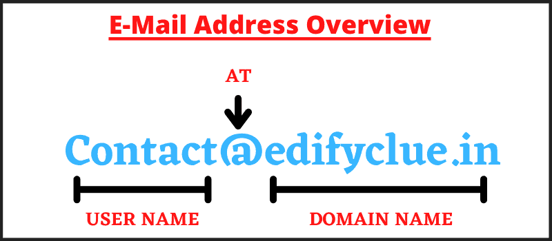 what is email address?