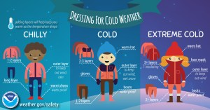 Dressing for Cold Weather- weather.gov